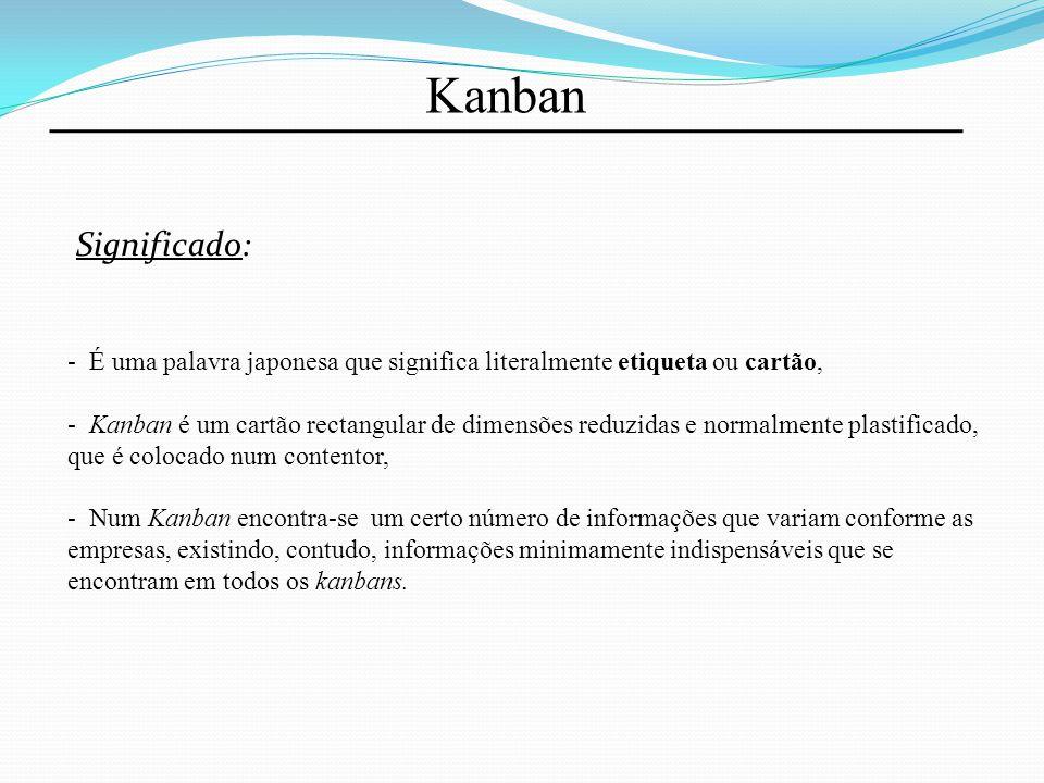 Kanban Significado: É uma palavra japonesa que significa literalmente etiqueta ou cartão,