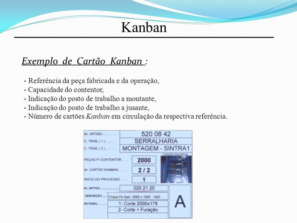Kanban Exemplo de Cartão Kanban :