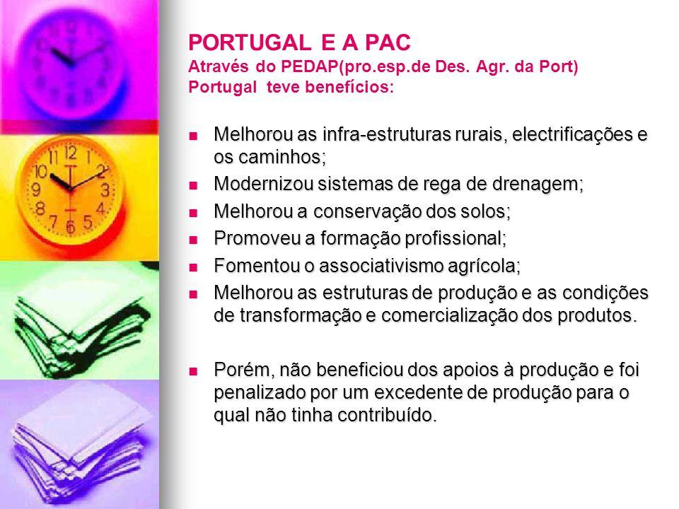 PORTUGAL E A PAC Através do PEDAP(pro. esp. de Des. Agr