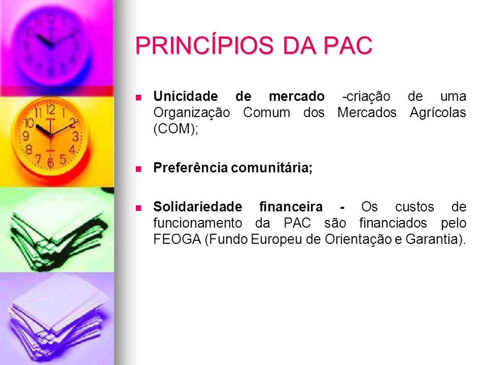 PRINCÍPIOS DA PAC Unicidade de mercado -criação de uma Organização Comum dos Mercados Agrícolas (COM);