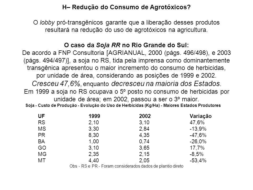 H– Redução do Consumo de Agrotóxicos