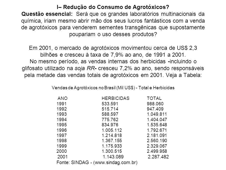 I– Redução do Consumo de Agrotóxicos