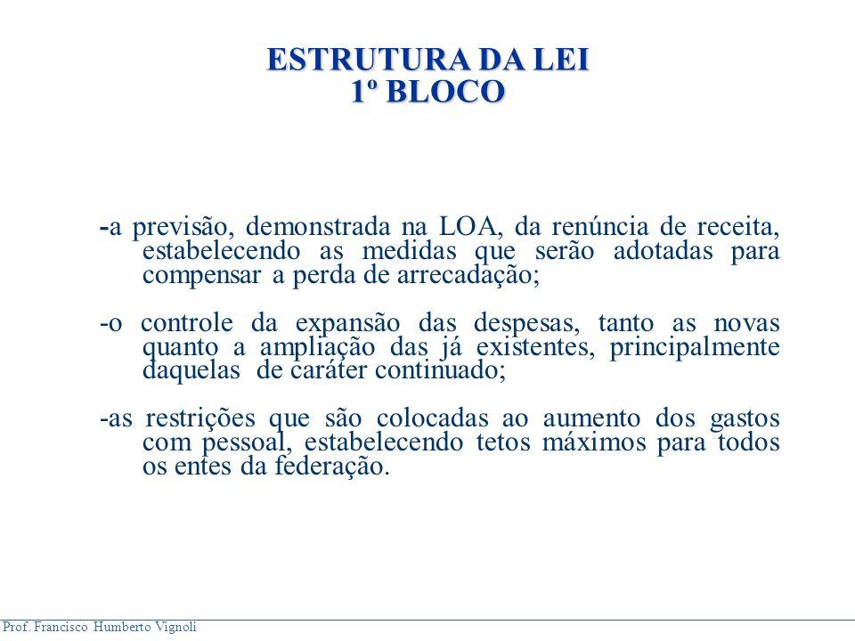 ESTRUTURA DA LEI 1º BLOCO