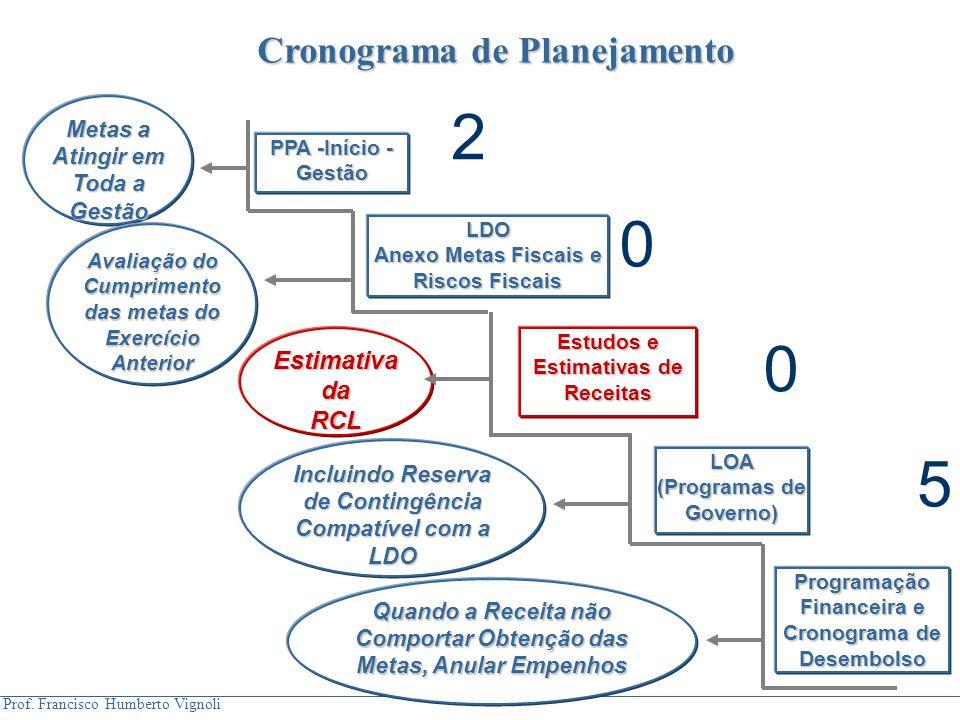 2 5 Cronograma de Planejamento Estimativa da RCL