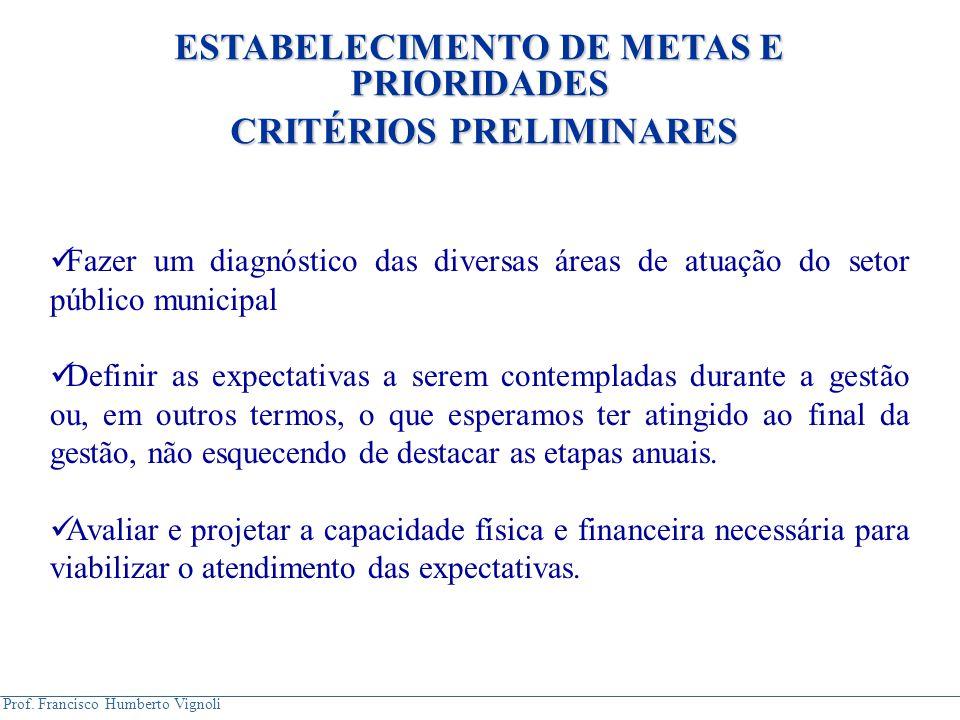 ESTABELECIMENTO DE METAS E PRIORIDADES CRITÉRIOS PRELIMINARES