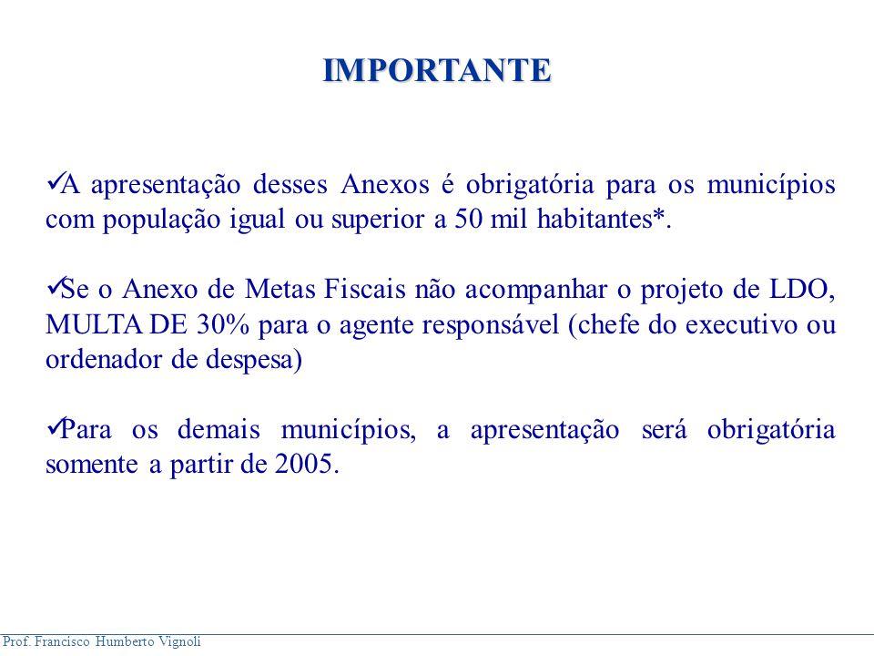 IMPORTANTE A apresentação desses Anexos é obrigatória para os municípios com população igual ou superior a 50 mil habitantes*.