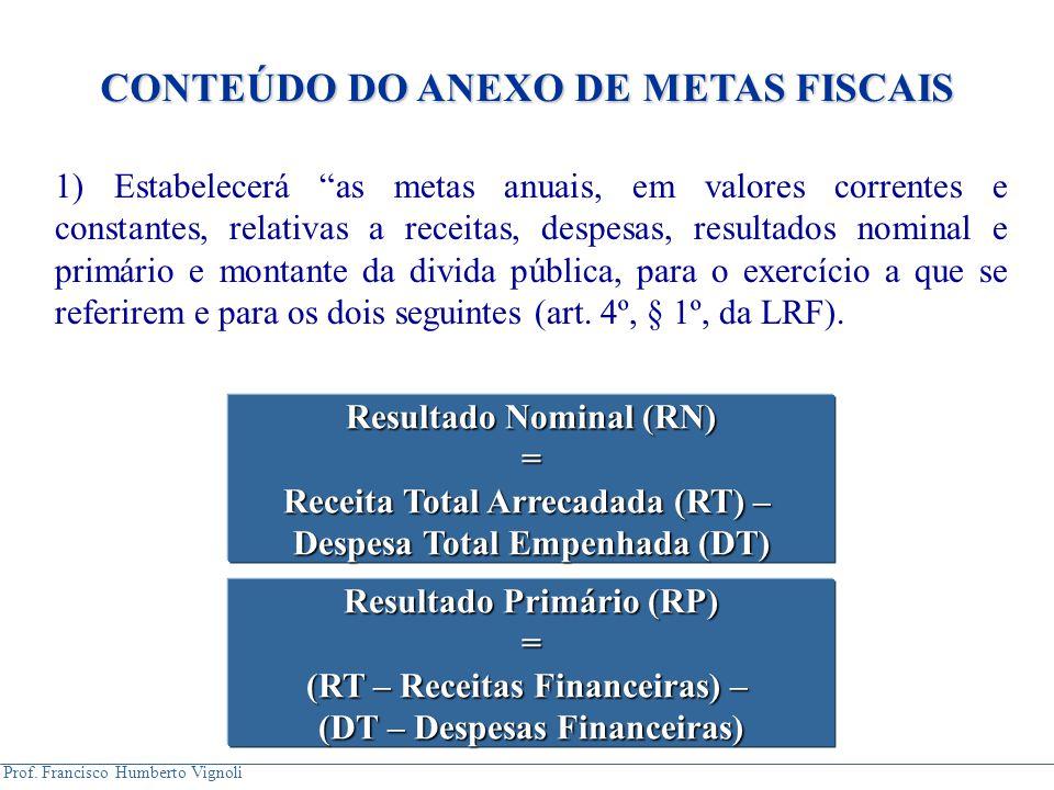 CONTEÚDO DO ANEXO DE METAS FISCAIS