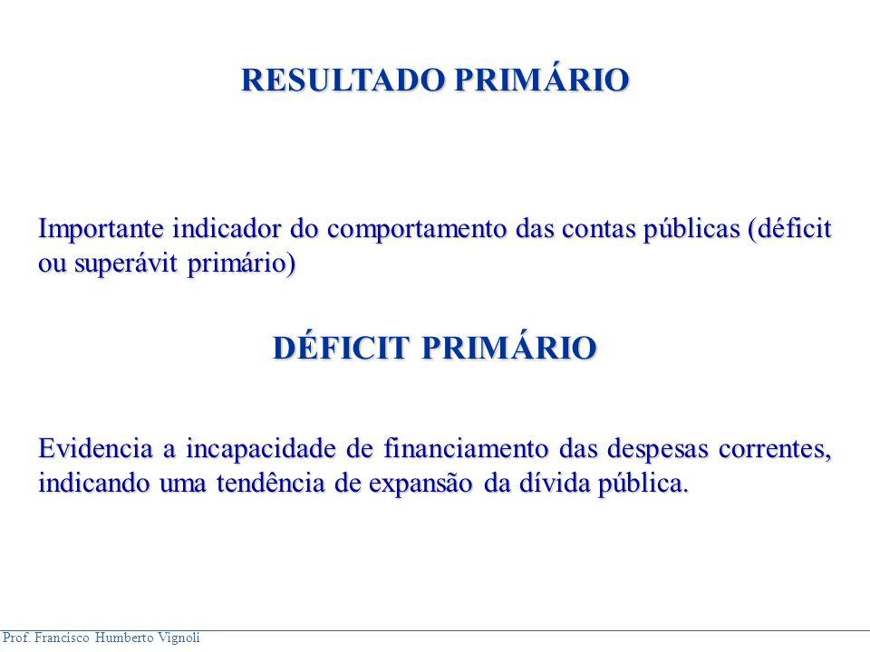 RESULTADO PRIMÁRIO DÉFICIT PRIMÁRIO