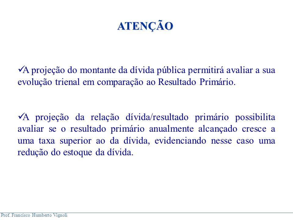 ATENÇÃO A projeção do montante da dívida pública permitirá avaliar a sua evolução trienal em comparação ao Resultado Primário.