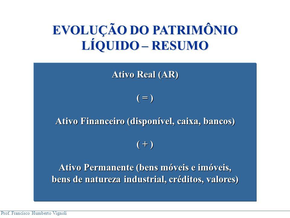 EVOLUÇÃO DO PATRIMÔNIO LÍQUIDO – RESUMO
