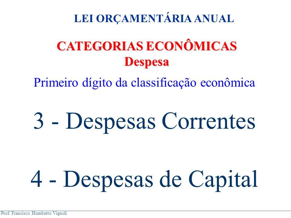 LEI ORÇAMENTÁRIA ANUAL CATEGORIAS ECONÔMICAS