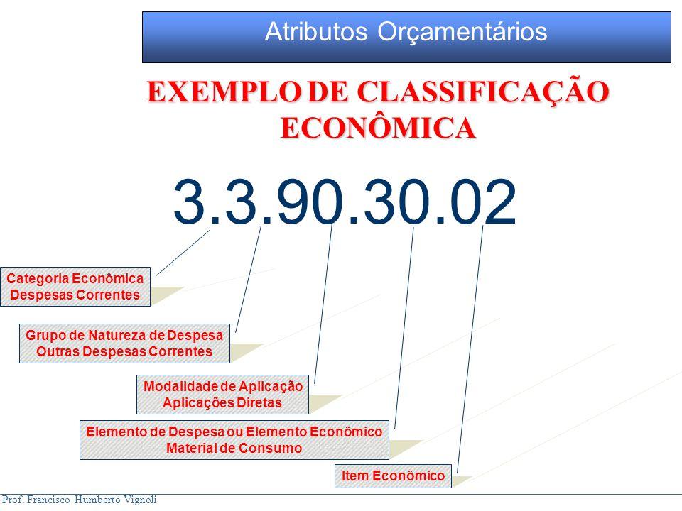 3.3.90.30.02 EXEMPLO DE CLASSIFICAÇÃO ECONÔMICA
