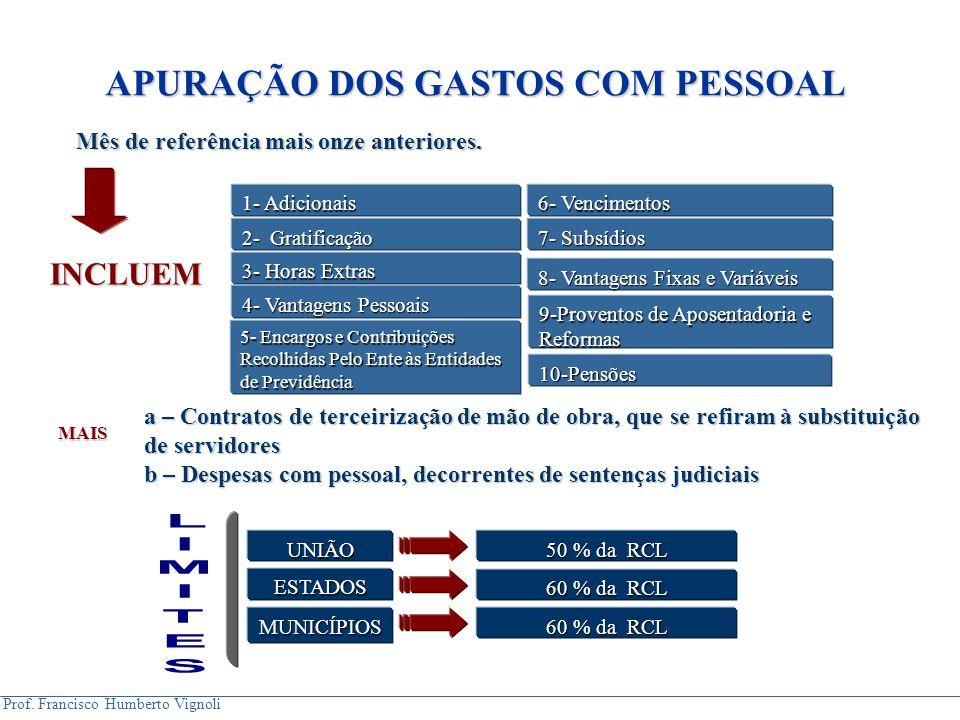 APURAÇÃO DOS GASTOS COM PESSOAL