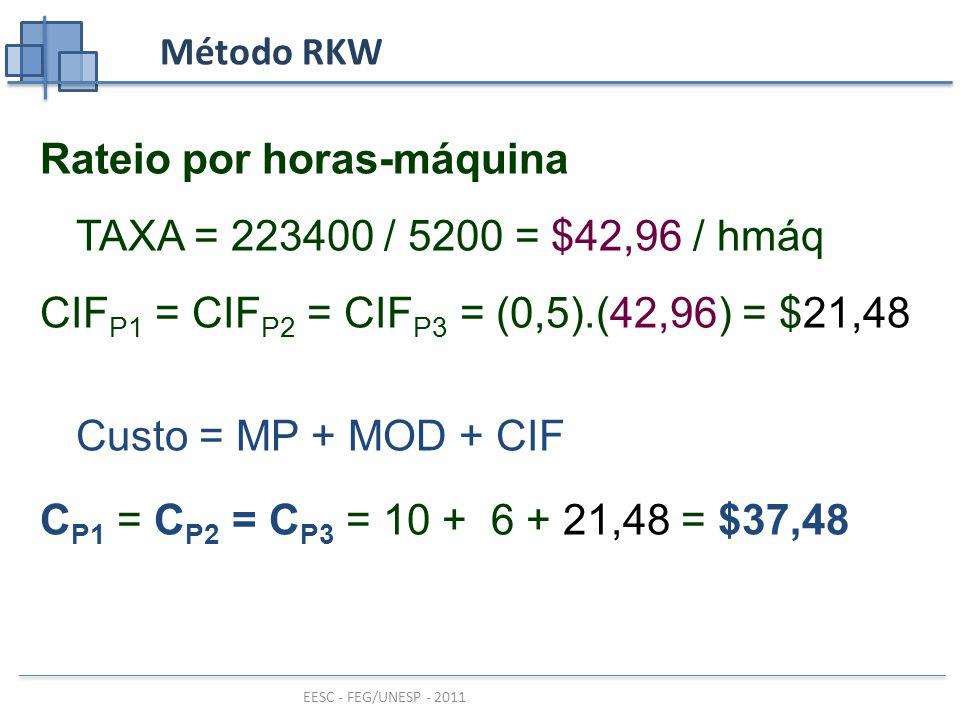 Rateio por horas-máquina TAXA = 223400 / 5200 = $42,96 / hmáq