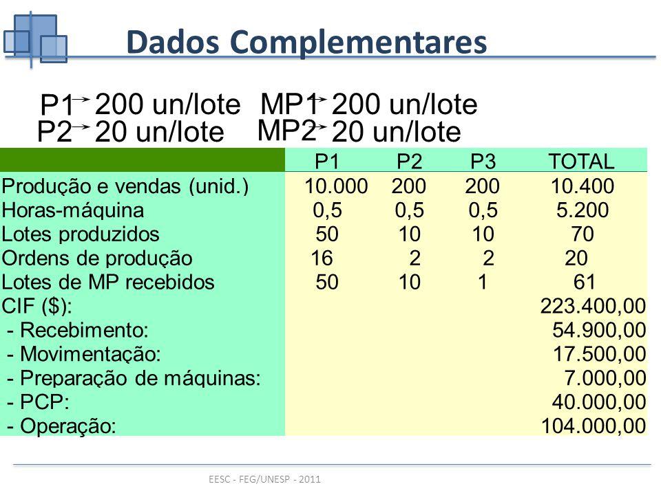 Dados Complementares P1 P2 20 un/lote 200 un/lote MP1 MP2 20 un/lote