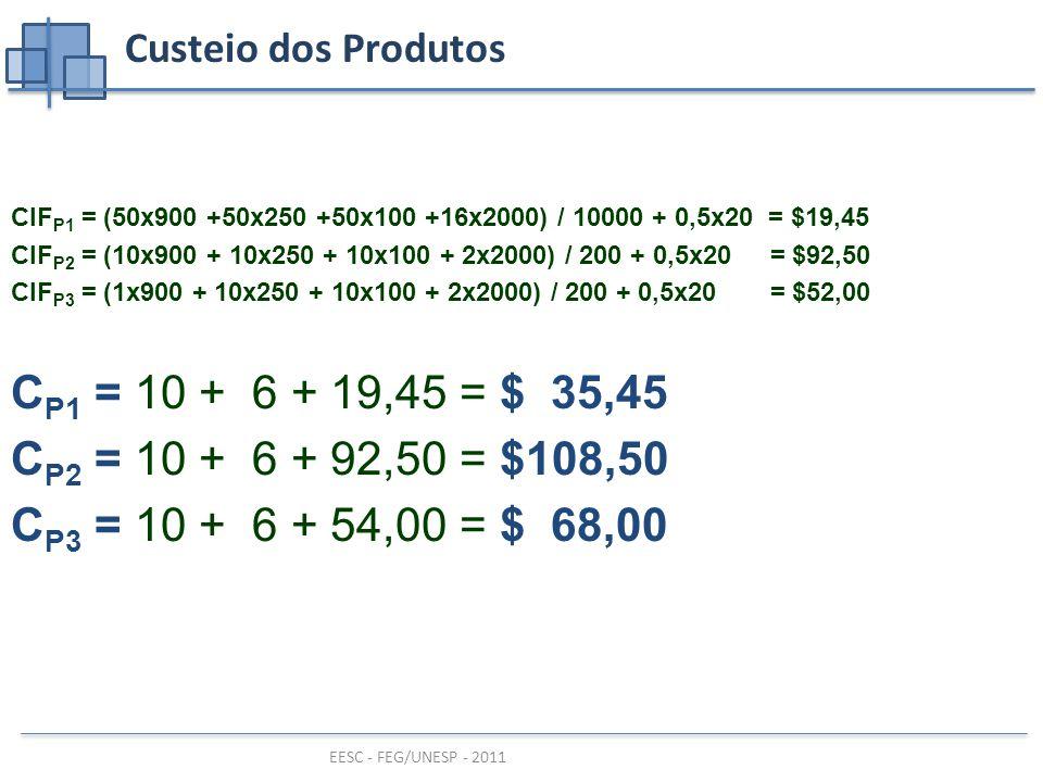 Custeio dos Produtos CIFP1 = (50x900 +50x250 +50x100 +16x2000) / 10000 + 0,5x20 = $19,45.