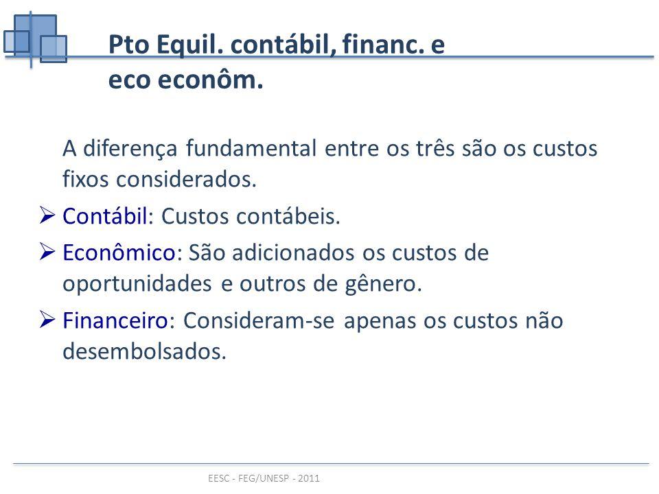 Pto Equil. contábil, financ. e eco econôm.