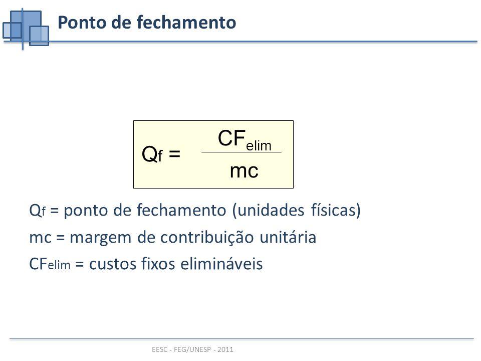 CFelim Qf = mc Ponto de fechamento