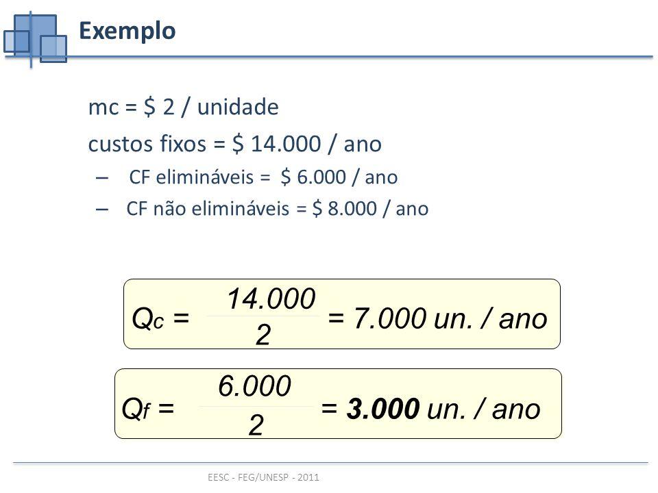 14.000 Qc = = 7.000 un. / ano 2 6.000 Qf = = 3.000 un. / ano 2 Exemplo
