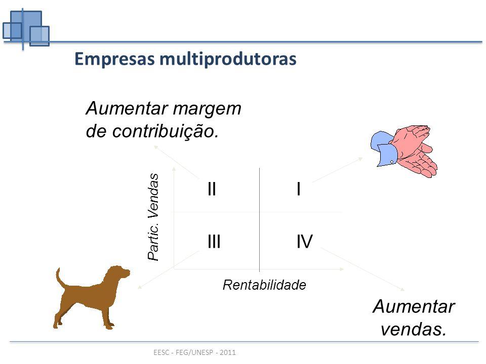 Empresas multiprodutoras