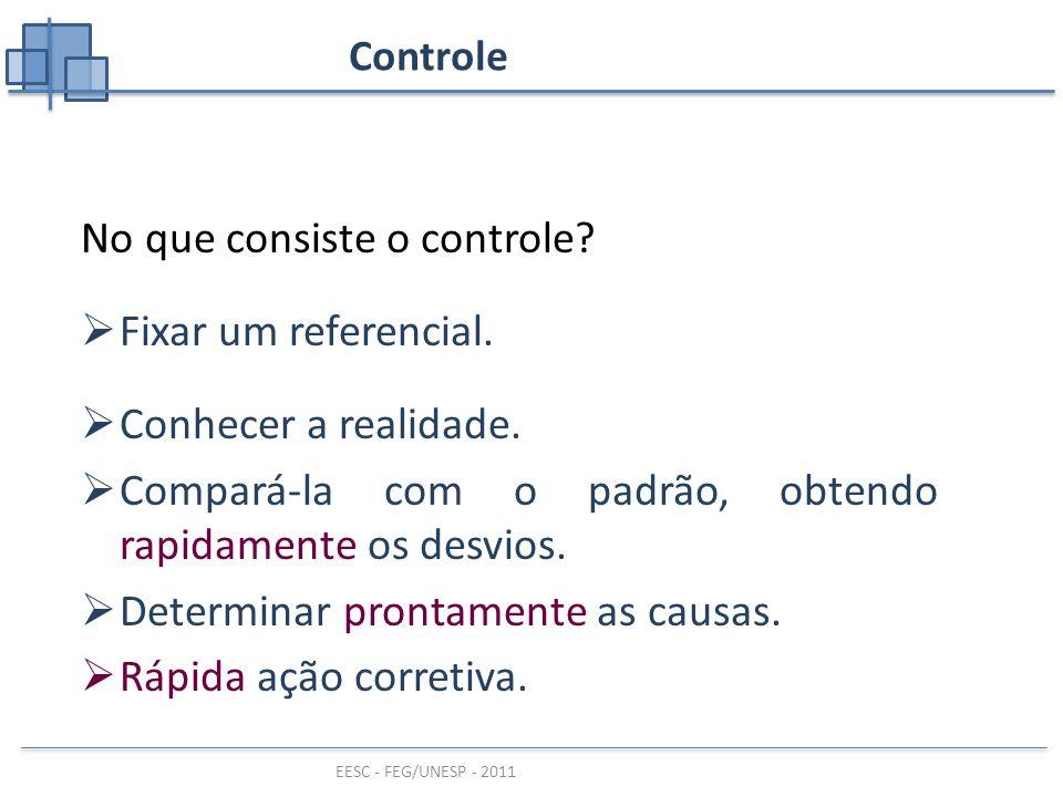 No que consiste o controle Fixar um referencial.