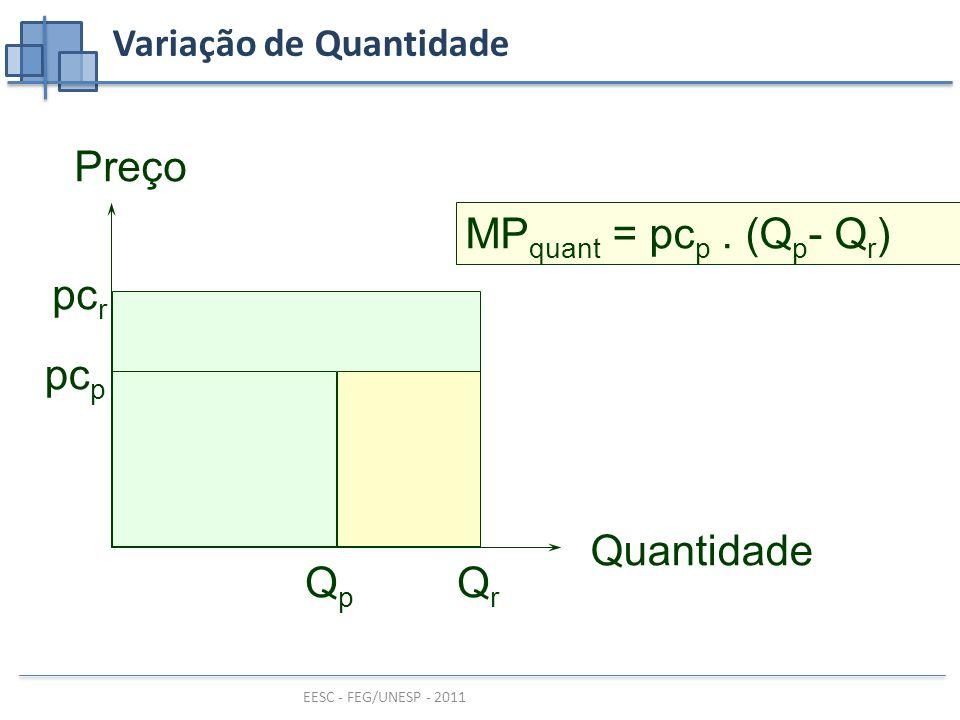 Variação de Quantidade