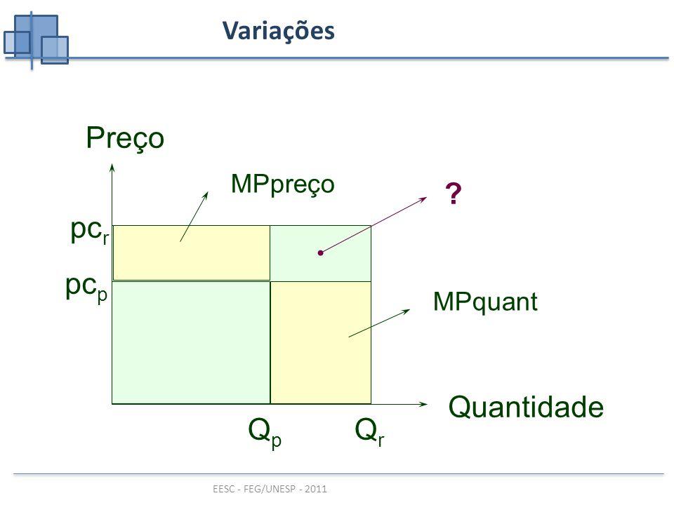 Variações pcr Qr Preço Quantidade pcp Qp MPpreço MPquant