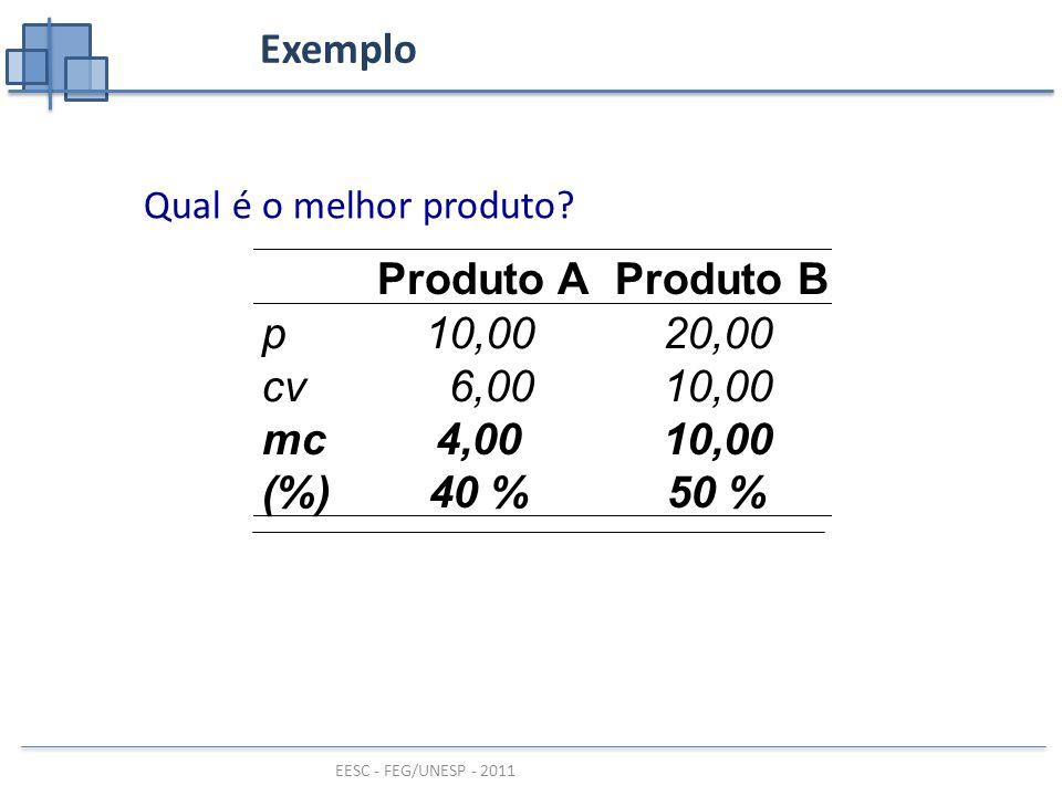 Exemplo Produto A Produto B p 10,00 20,00 cv 6,00 10,00 mc 4,00 10,00
