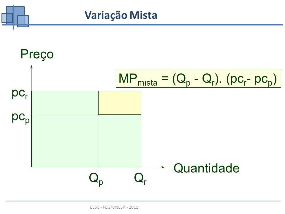 MPmista = (Qp - Qr). (pcr- pcp) pcr