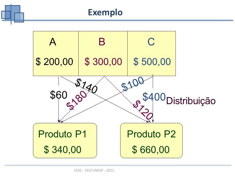 Exemplo A. B. C. $ 500,00. $ 300,00. $ 200,00. $400. $100. $140. $60. $180. $120. Distribuição.
