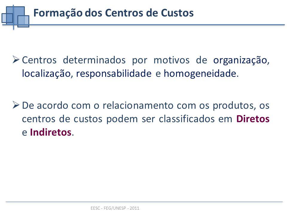 Formação dos Centros de Custos