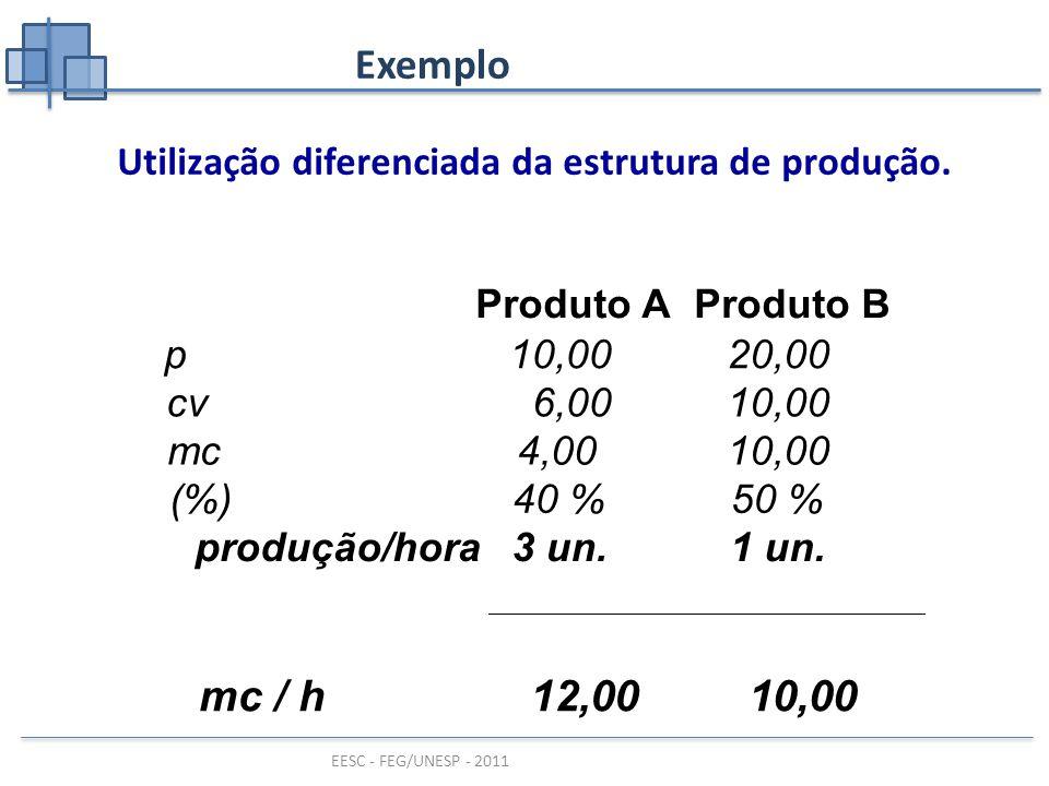 Exemplo Utilização diferenciada da estrutura de produção. Produto A. Produto B. p. 10,00. 20,00.