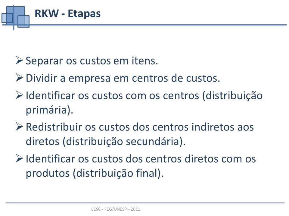 RKW - Etapas Separar os custos em itens. Dividir a empresa em centros de custos. Identificar os custos com os centros (distribuição primária).