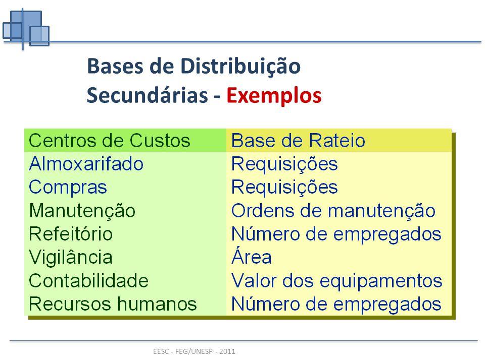Bases de Distribuição Secundárias - Exemplos