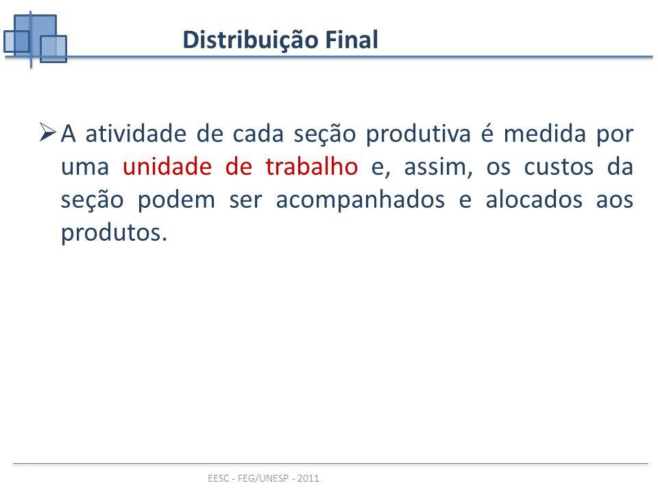 Distribuição Final