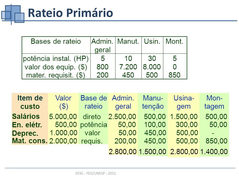 Rateio Primário Bases de rateio Admin. geral Manut. Usin. Mont.