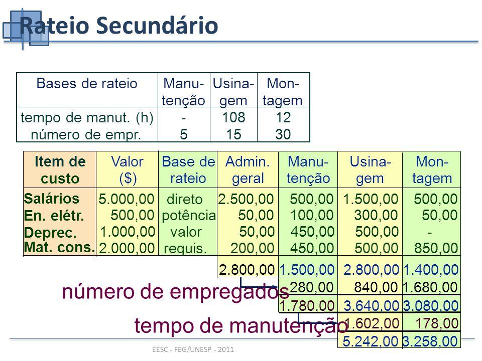 Rateio Secundário número de empregados tempo de manutenção
