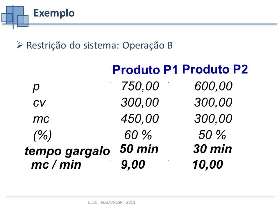 Produto P1 Produto P2 tempo gargalo 50 min 30 min mc / min 9,00 10,00