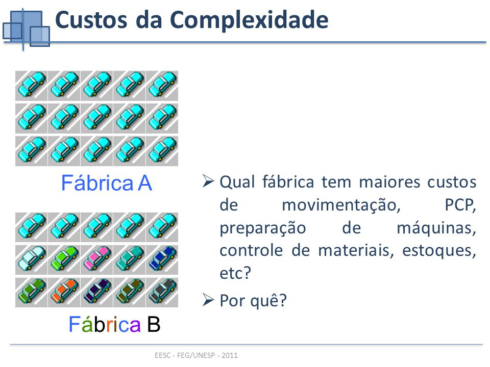 Custos da Complexidade