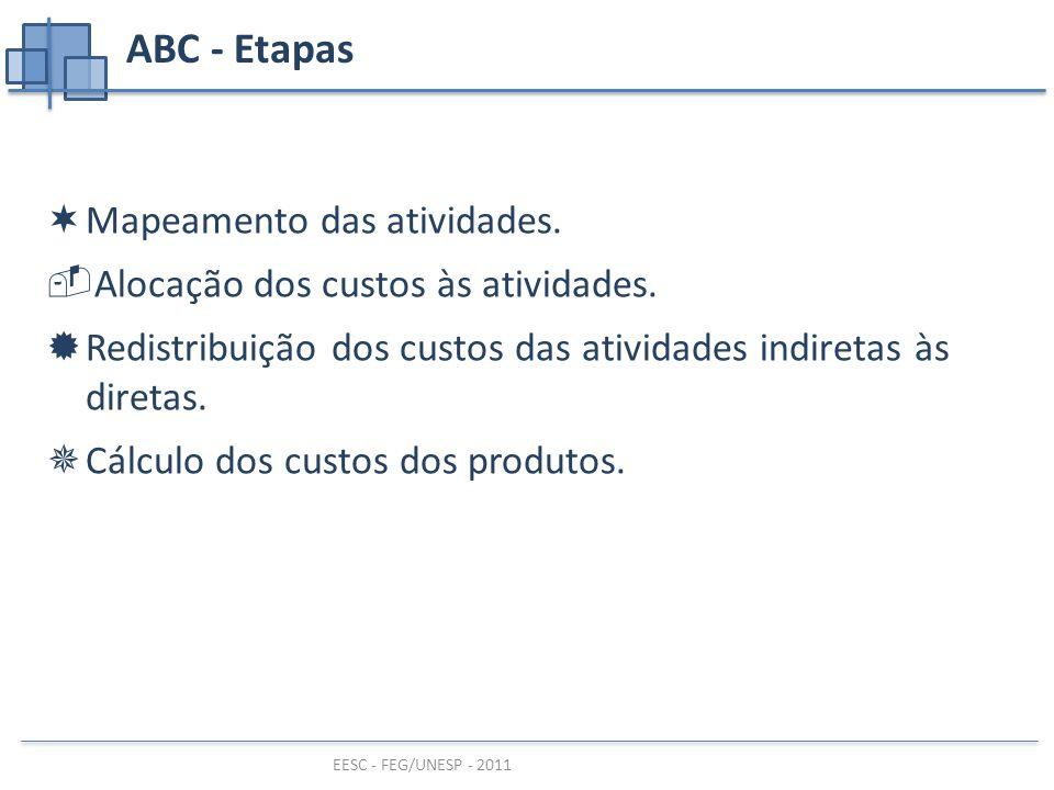 ABC - Etapas Mapeamento das atividades.