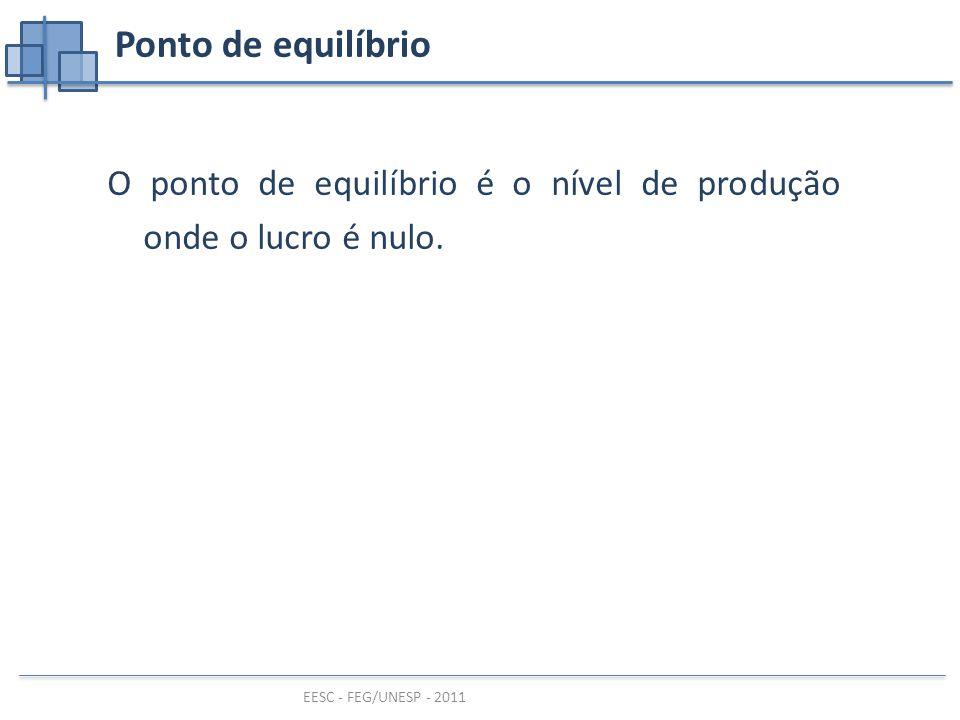 Ponto de equilíbrio O ponto de equilíbrio é o nível de produção onde o lucro é nulo.