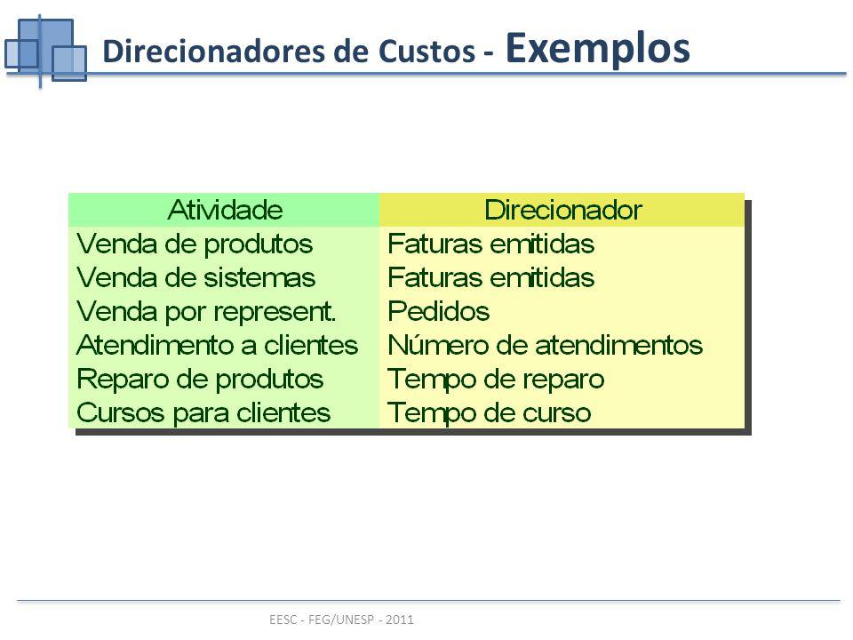 Direcionadores de Custos - Exemplos