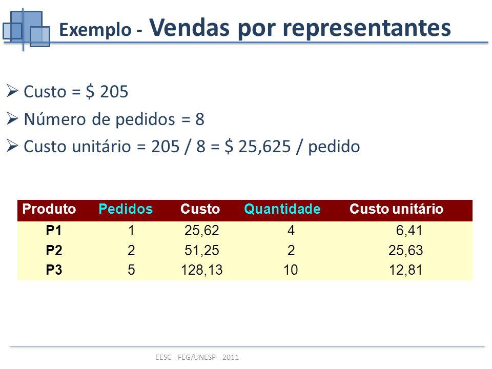 Exemplo - Vendas por representantes