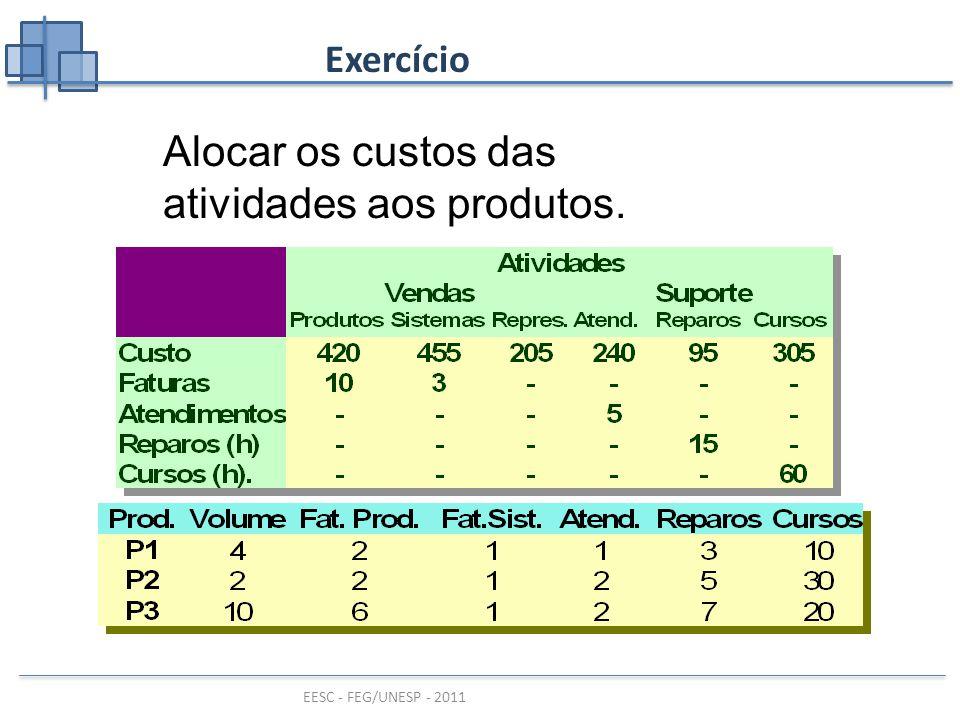 Alocar os custos das atividades aos produtos.