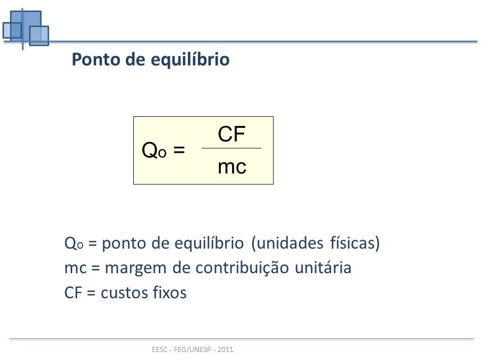 CF Qo = mc Ponto de equilíbrio