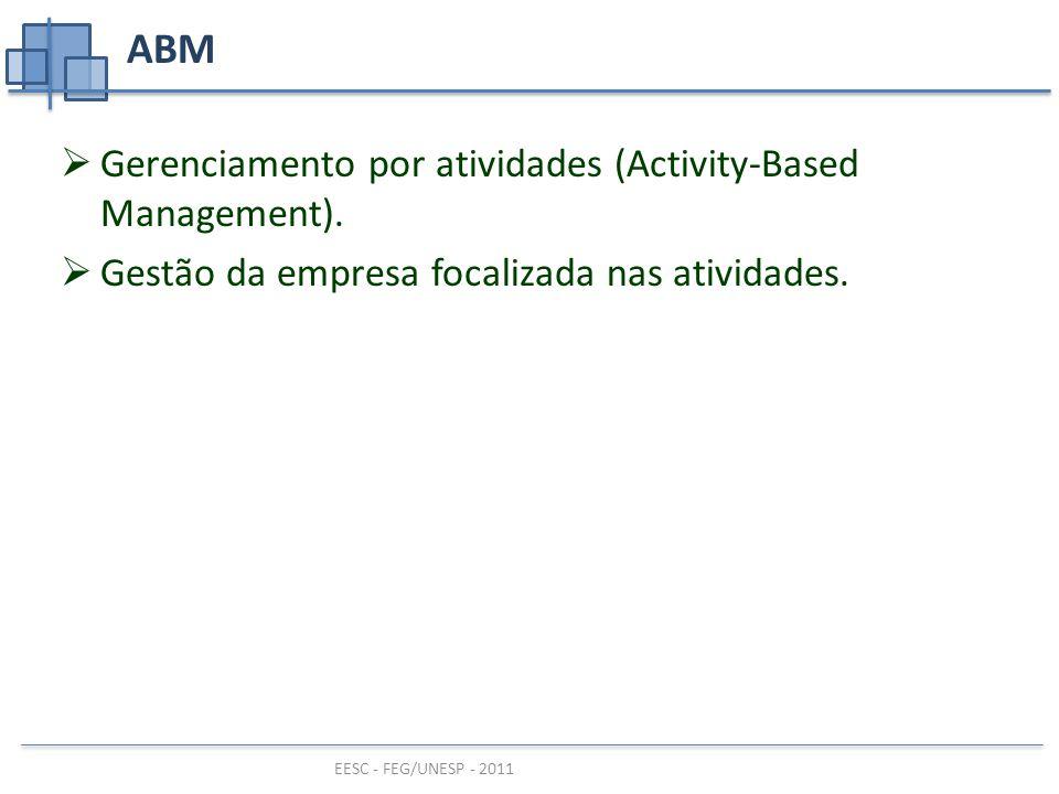 ABM Gerenciamento por atividades (Activity-Based Management).
