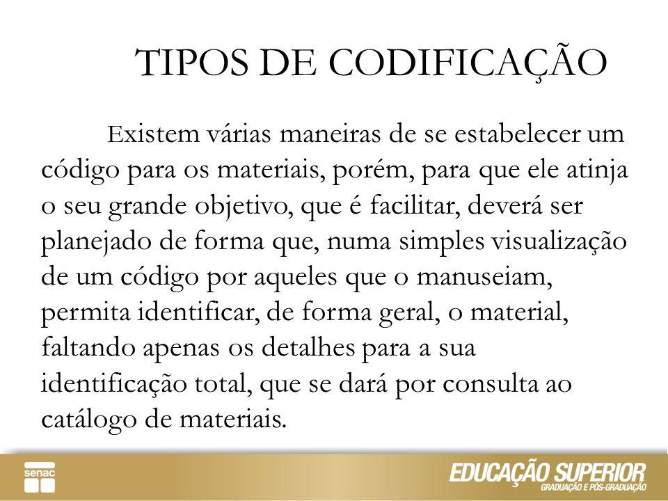 TIPOS DE CODIFICAÇÃO