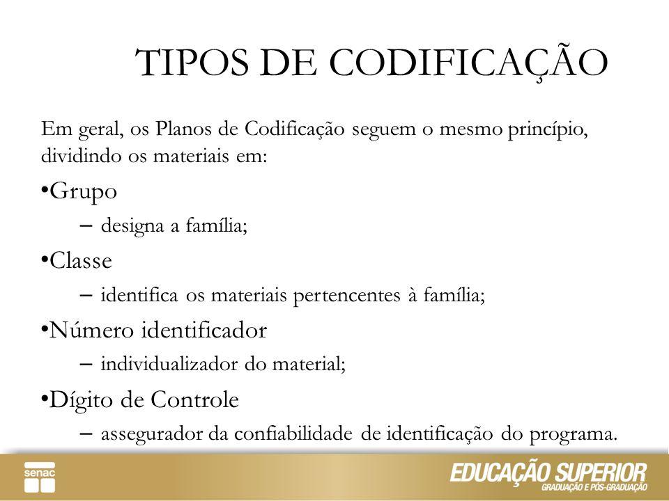 TIPOS DE CODIFICAÇÃO Grupo Classe Número identificador