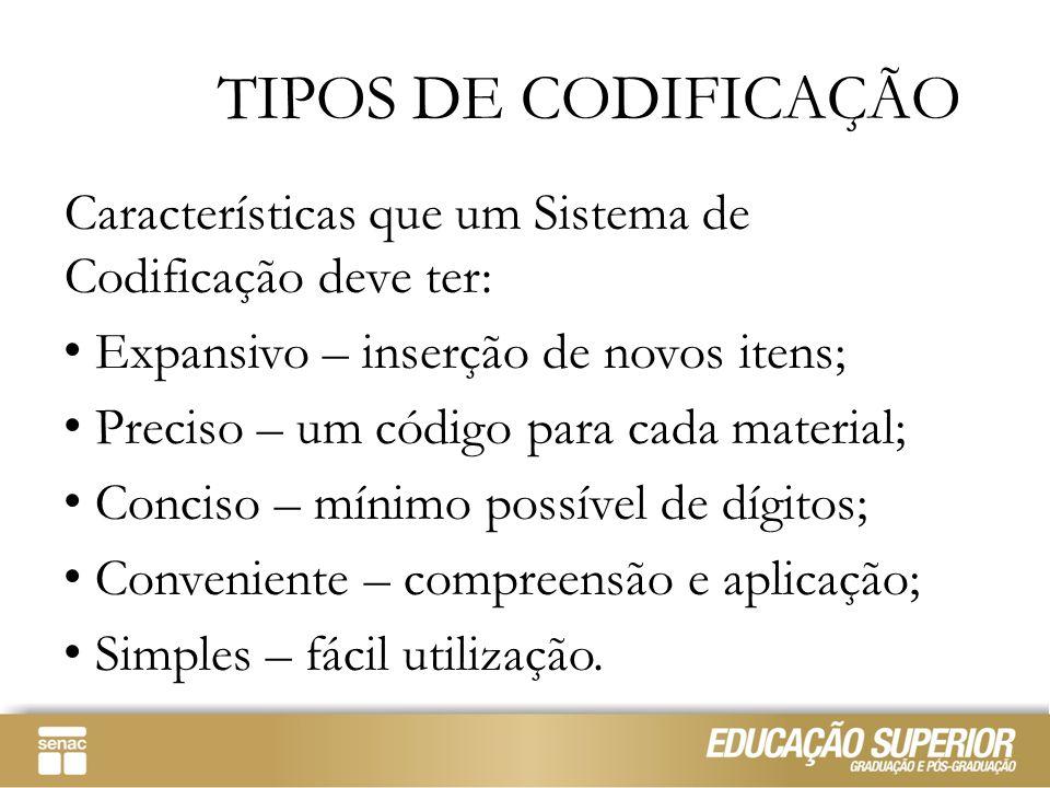 TIPOS DE CODIFICAÇÃO Expansivo – inserção de novos itens;