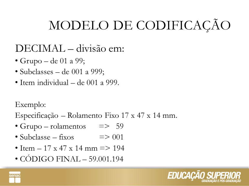 MODELO DE CODIFICAÇÃO DECIMAL – divisão em: Grupo – de 01 a 99;